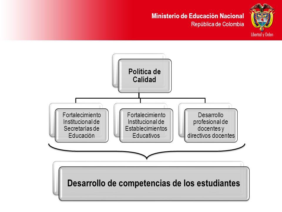 Desarrollo de competencias de los estudiantes