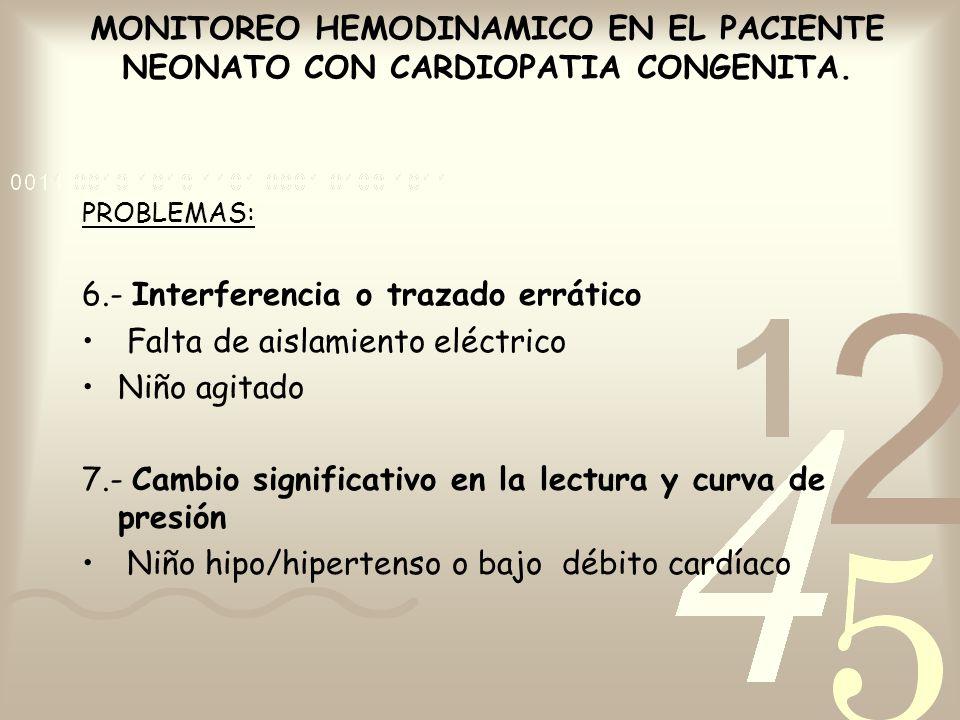 6.- Interferencia o trazado errático Falta de aislamiento eléctrico