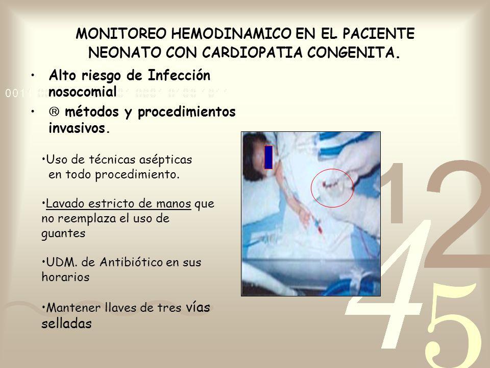Alto riesgo de Infección nosocomial