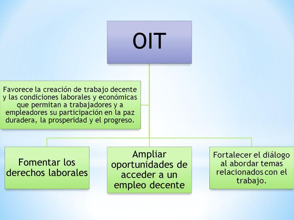 OIT Ampliar oportunidades de acceder a un empleo decente