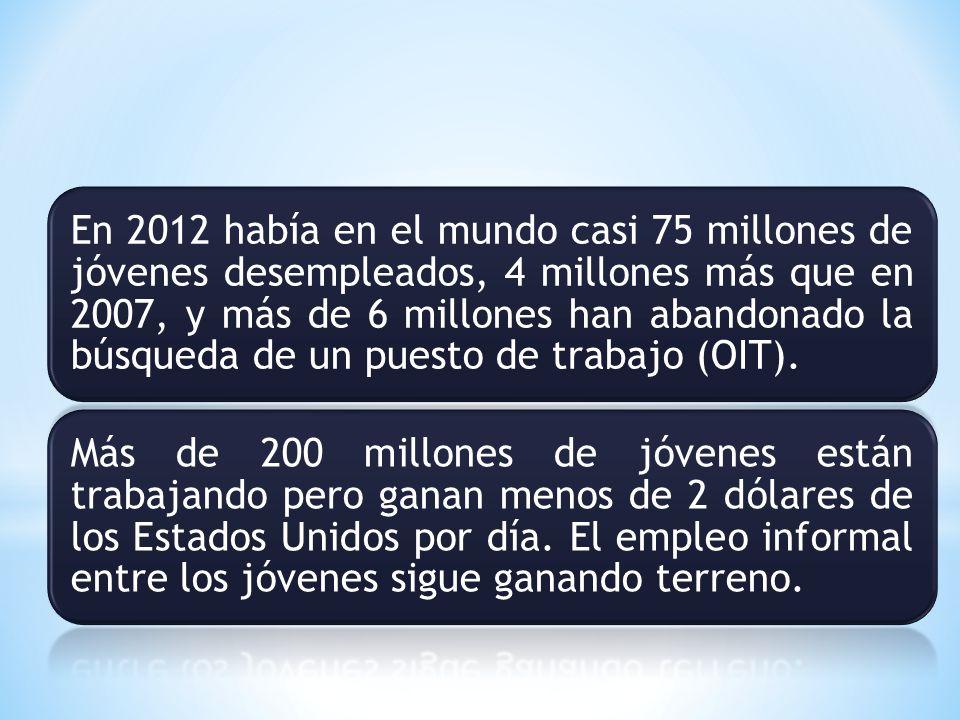 En 2012 había en el mundo casi 75 millones de jóvenes desempleados, 4 millones más que en 2007, y más de 6 millones han abandonado la búsqueda de un puesto de trabajo (OIT).