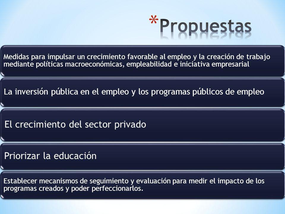 Propuestas El crecimiento del sector privado Priorizar la educación