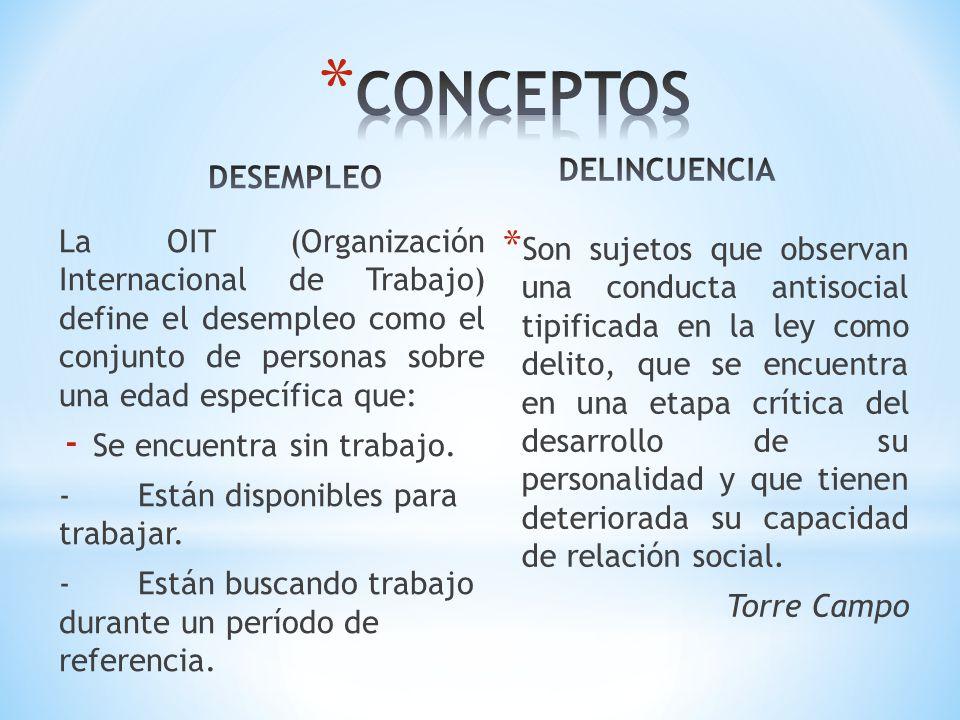 CONCEPTOS DELINCUENCIA DESEMPLEO