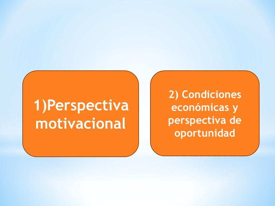 TEORIAS 1)Perspectiva motivacional