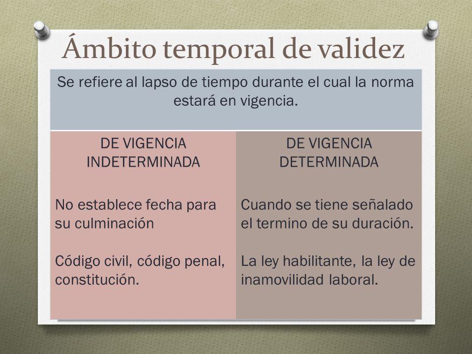Ámbito temporal de validez