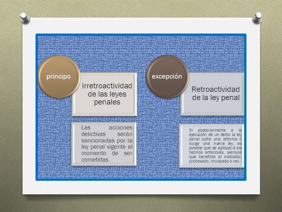 Irretroactividad de las leyes penales Retroactividad de la ley penal