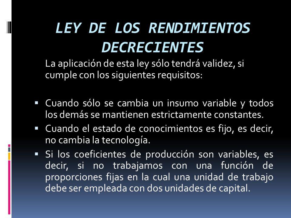 LEY DE LOS RENDIMIENTOS DECRECIENTES