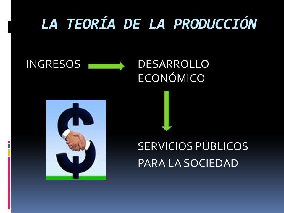 LA TEORÍA DE LA PRODUCCIÓN