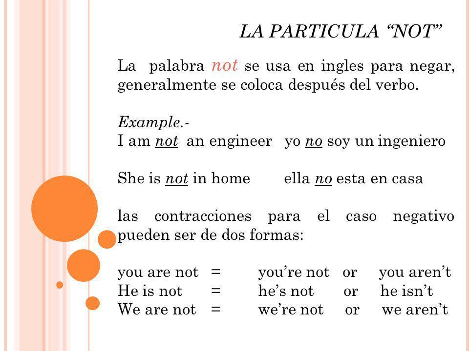 LA PARTICULA NOT La palabra not se usa en ingles para negar, generalmente se coloca después del verbo.