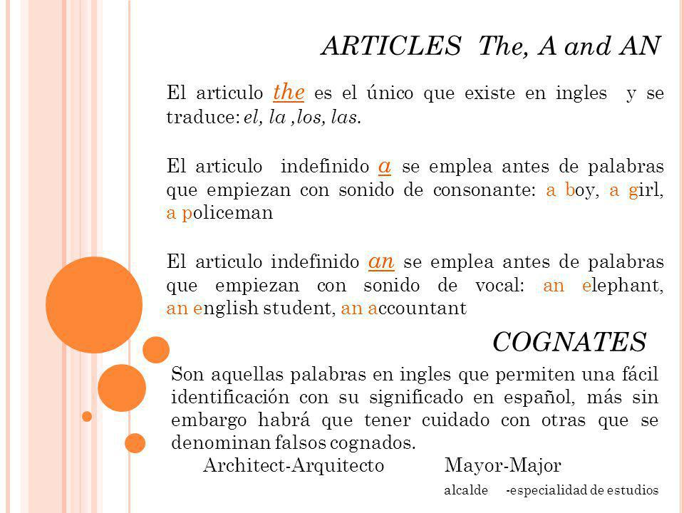 ARTICLES The, A and AN COGNATES