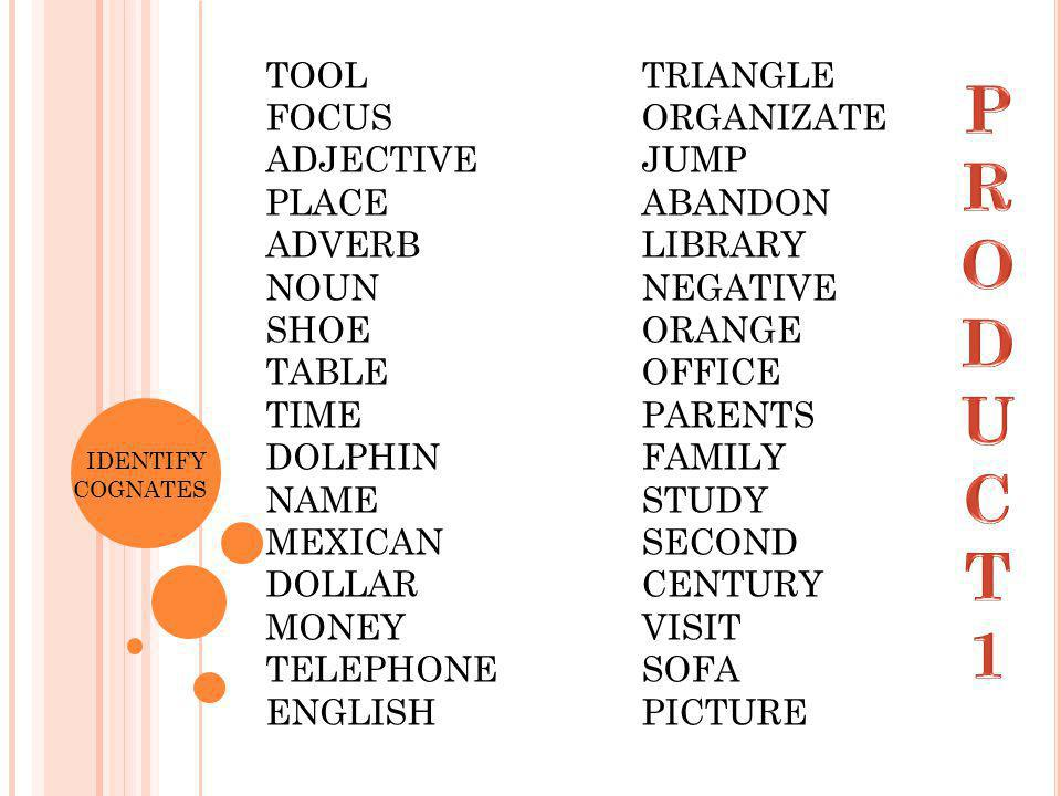 PRODUCT 1 TOOL FOCUS ADJECTIVE PLACE ADVERB NOUN SHOE TABLE TIME