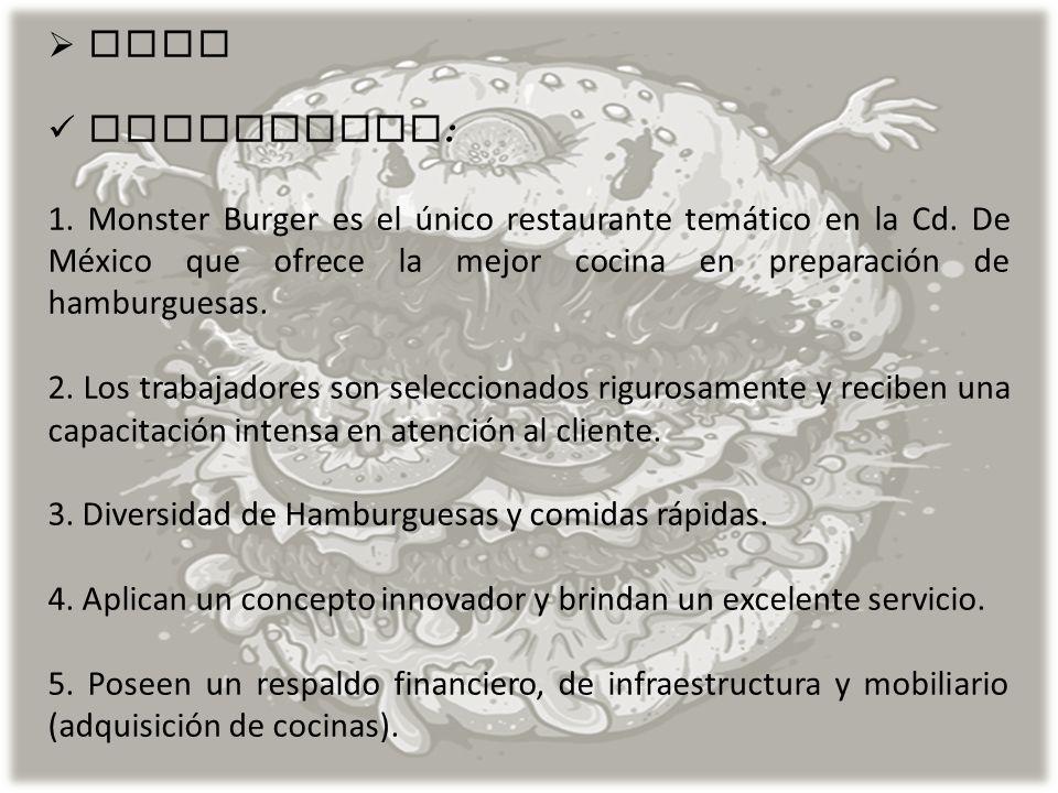 FODA FORTALEZAS: 1. Monster Burger es el único restaurante temático en la Cd. De México que ofrece la mejor cocina en preparación de hamburguesas.