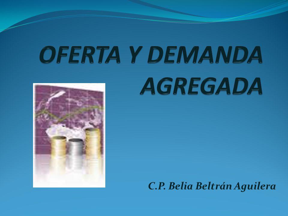 OFERTA Y DEMANDA AGREGADA