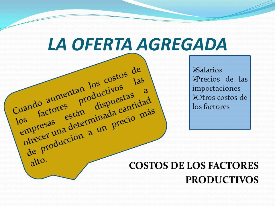 LA OFERTA AGREGADA COSTOS DE LOS FACTORES PRODUCTIVOS