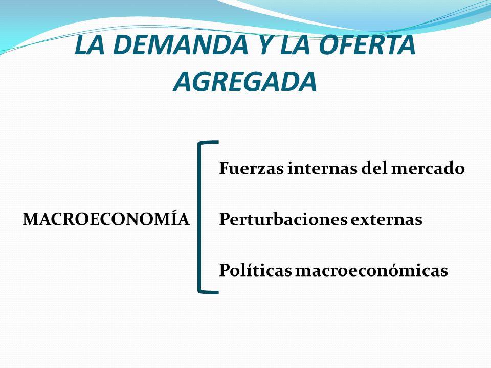 LA DEMANDA Y LA OFERTA AGREGADA