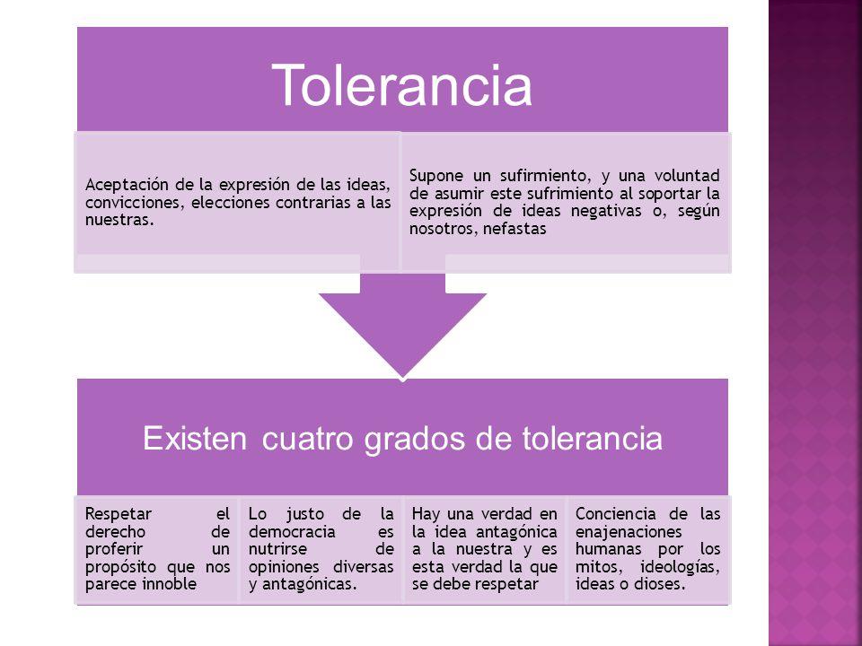 Existen cuatro grados de tolerancia