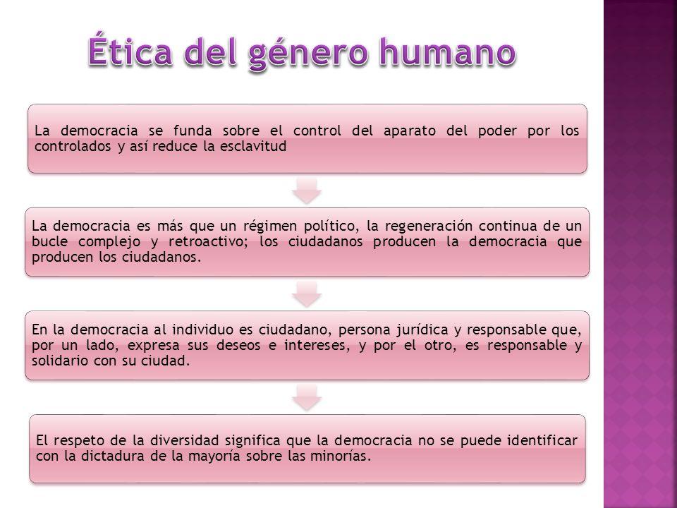 Ética del género humano