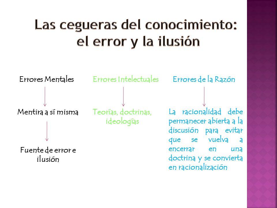 Las cegueras del conocimiento: el error y la ilusión