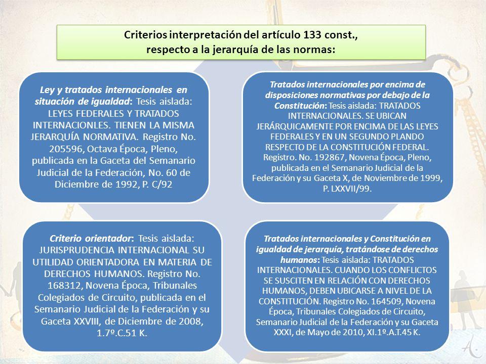 Ley y tratados internacionales en situación de igualdad: Tesis aislada: LEYES FEDERALES Y TRATADOS INTERNACIONLES. TIENEN LA MISMA JERARQUÍA NORMATIVA. Registro No. 205596, Octava Época, Pleno, publicada en la Gaceta del Semanario Judicial de la Federación, No. 60 de Diciembre de 1992, P. C/92
