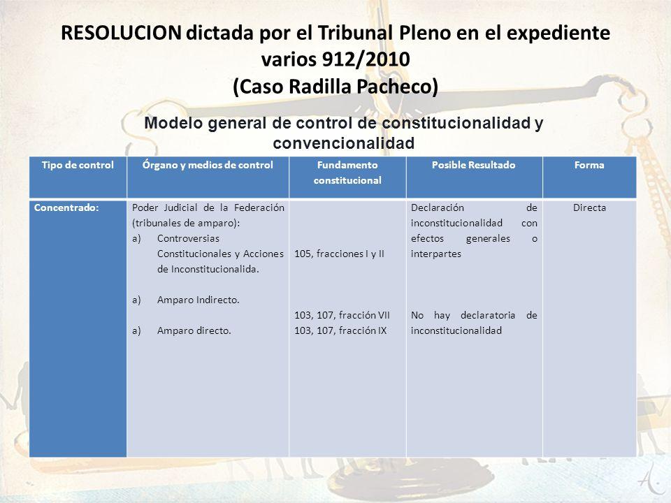 RESOLUCION dictada por el Tribunal Pleno en el expediente varios 912/2010 (Caso Radilla Pacheco)