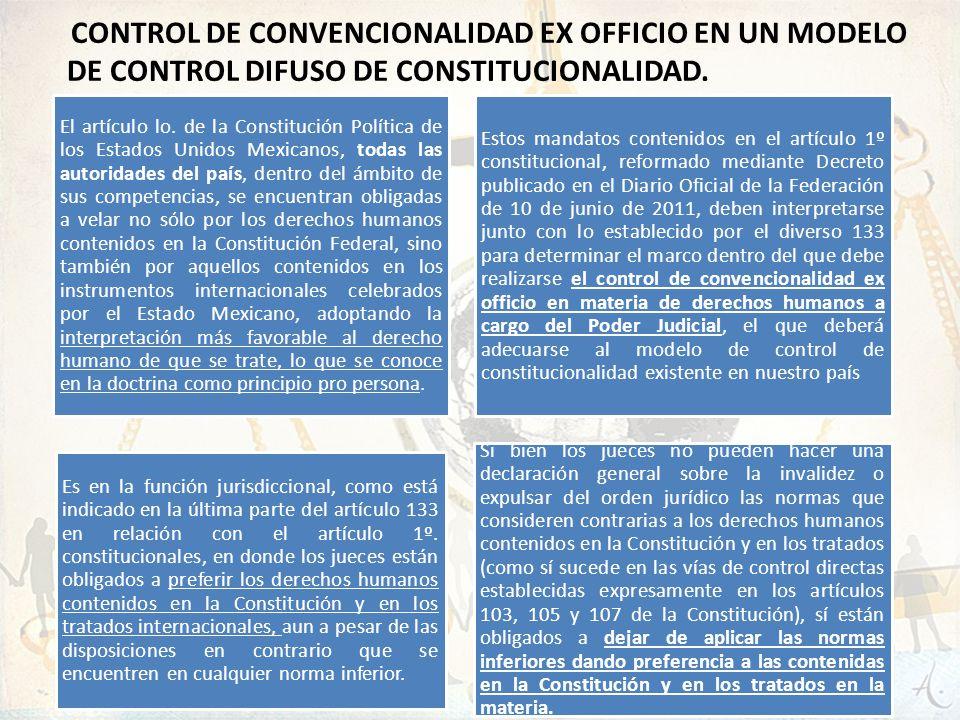 CONTROL DE CONVENCIONALIDAD EX OFFICIO EN UN MODELO