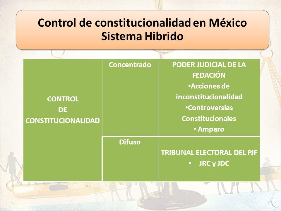 Control de constitucionalidad en México Sistema Hibrido