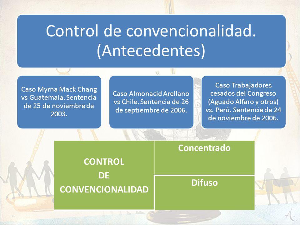 Control de convencionalidad. (Antecedentes)