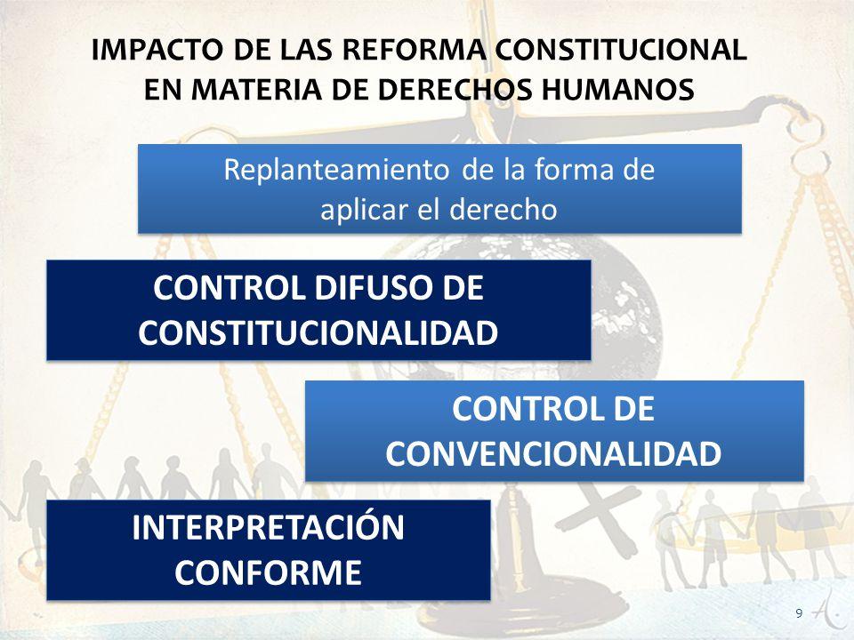 CONTROL DIFUSO DE CONSTITUCIONALIDAD