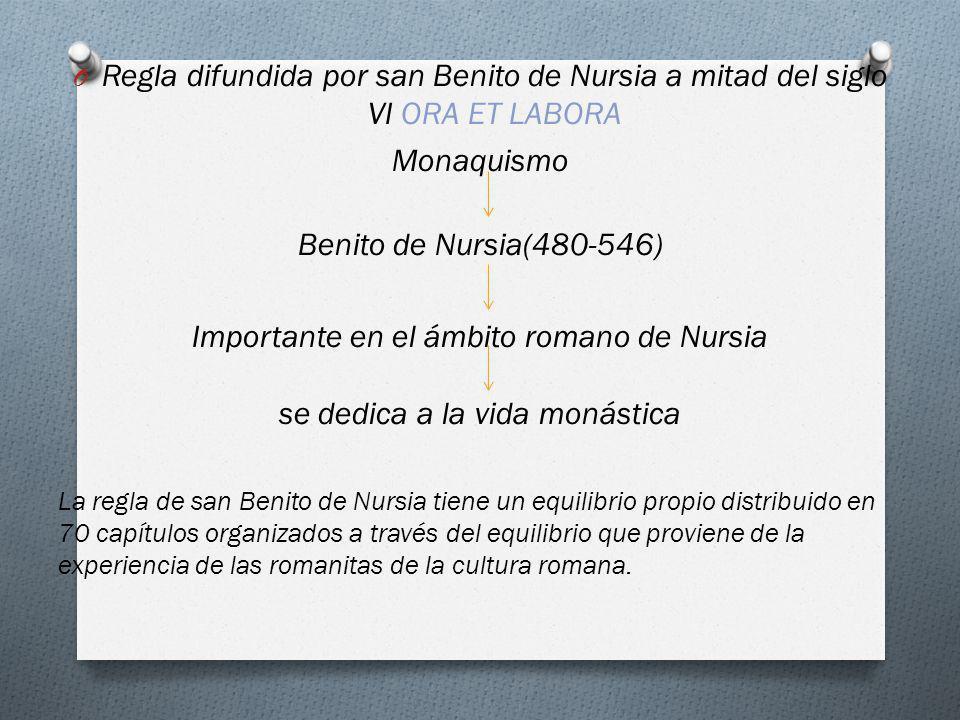 Importante en el ámbito romano de Nursia se dedica a la vida monástica
