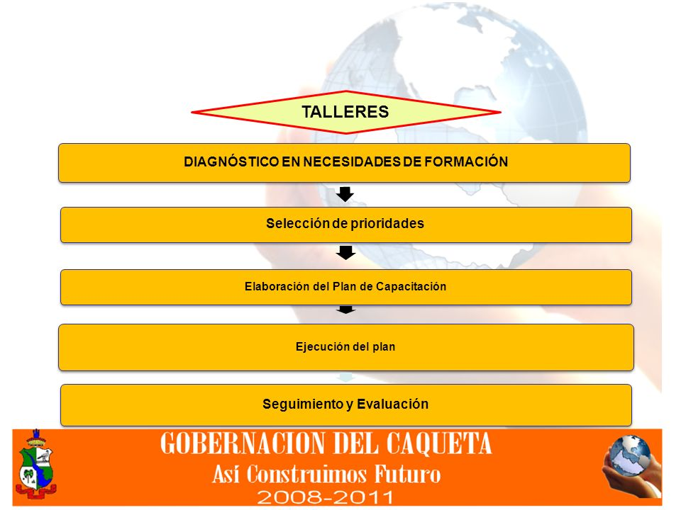 TALLERES DIAGNÓSTICO EN NECESIDADES DE FORMACIÓN