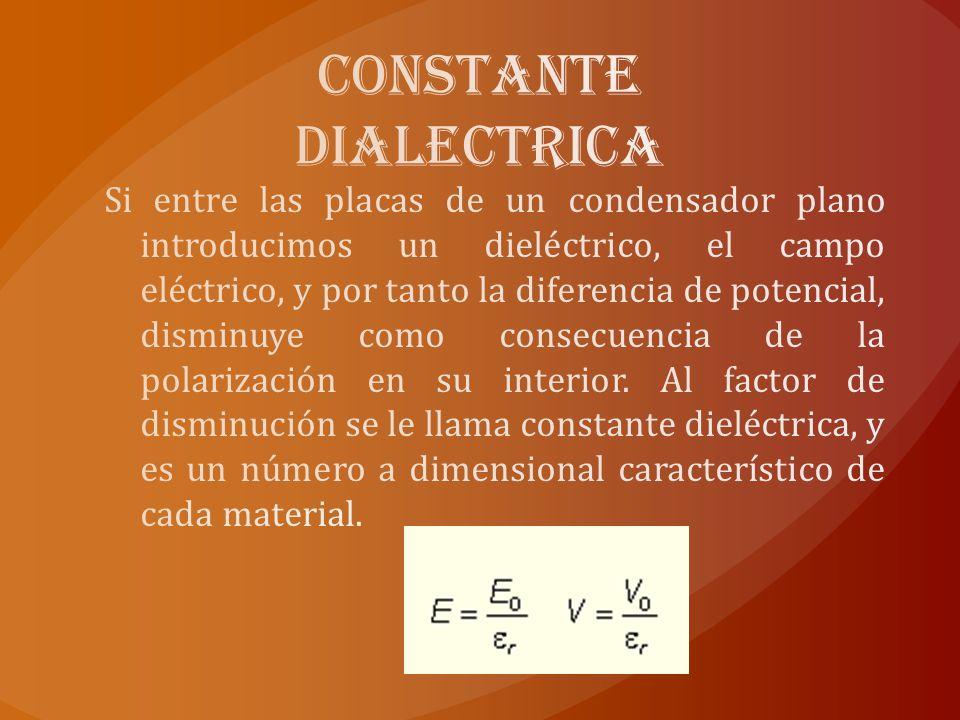 CONSTANTE DIALECTRICA