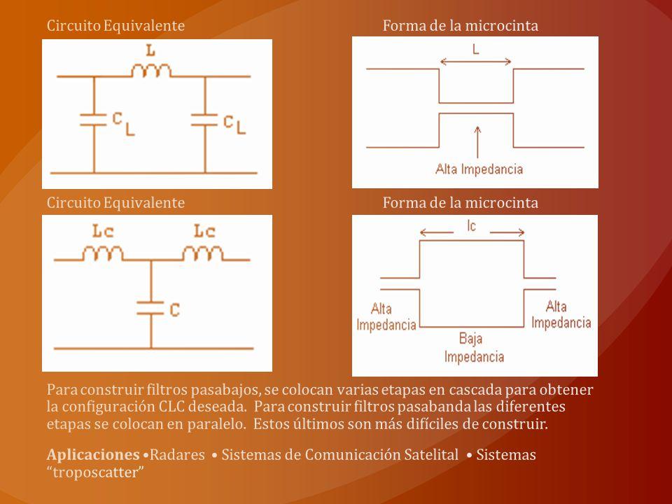 Circuito Equivalente Forma de la microcinta Para construir filtros pasabajos, se colocan varias etapas en cascada para obtener la configuración CLC deseada.
