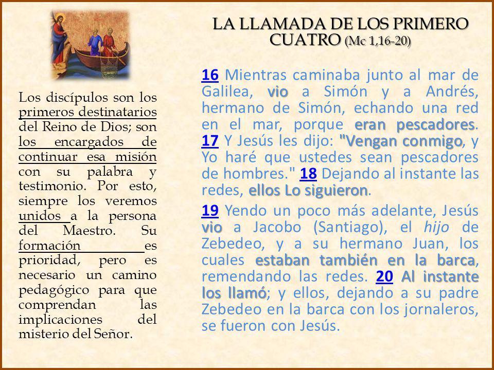 LA LLAMADA DE LOS PRIMERO CUATRO (Mc 1,16-20)