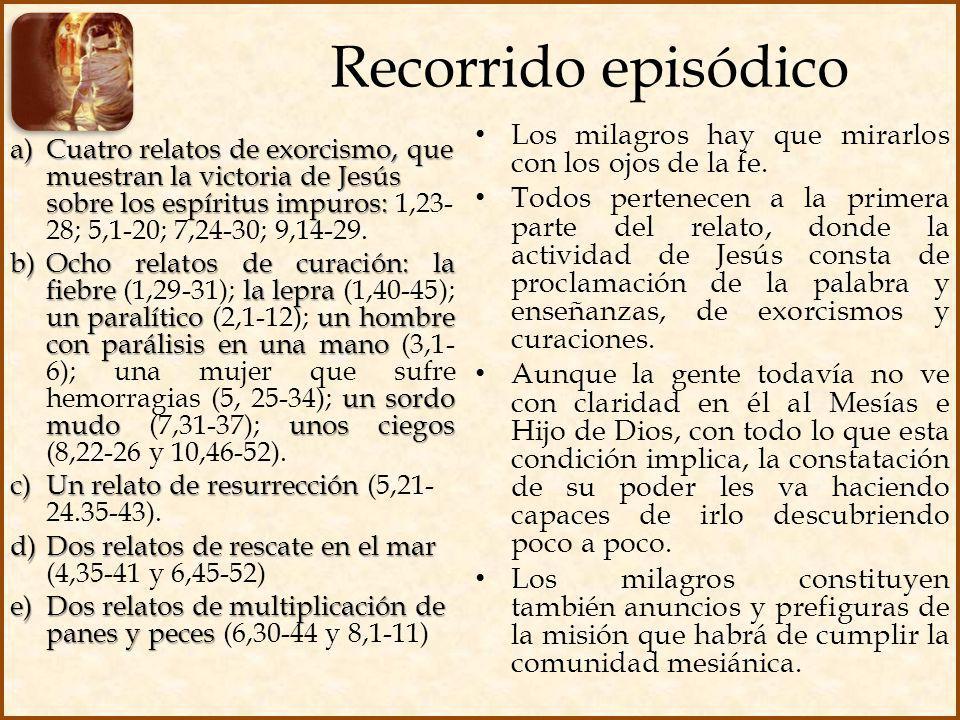 Recorrido episódico Los milagros hay que mirarlos con los ojos de la fe.