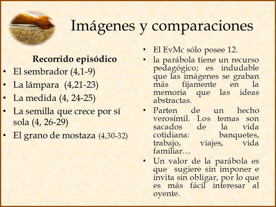Imágenes y comparaciones