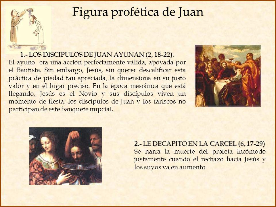 Figura profética de Juan