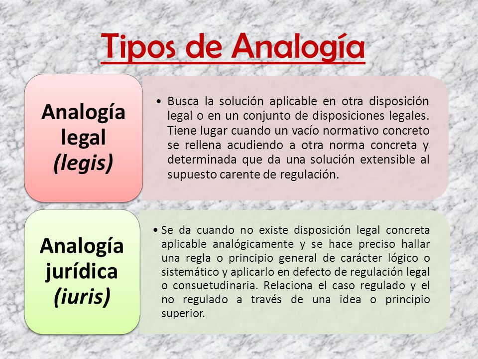 Analogía legal (legis) Analogía jurídica (iuris)