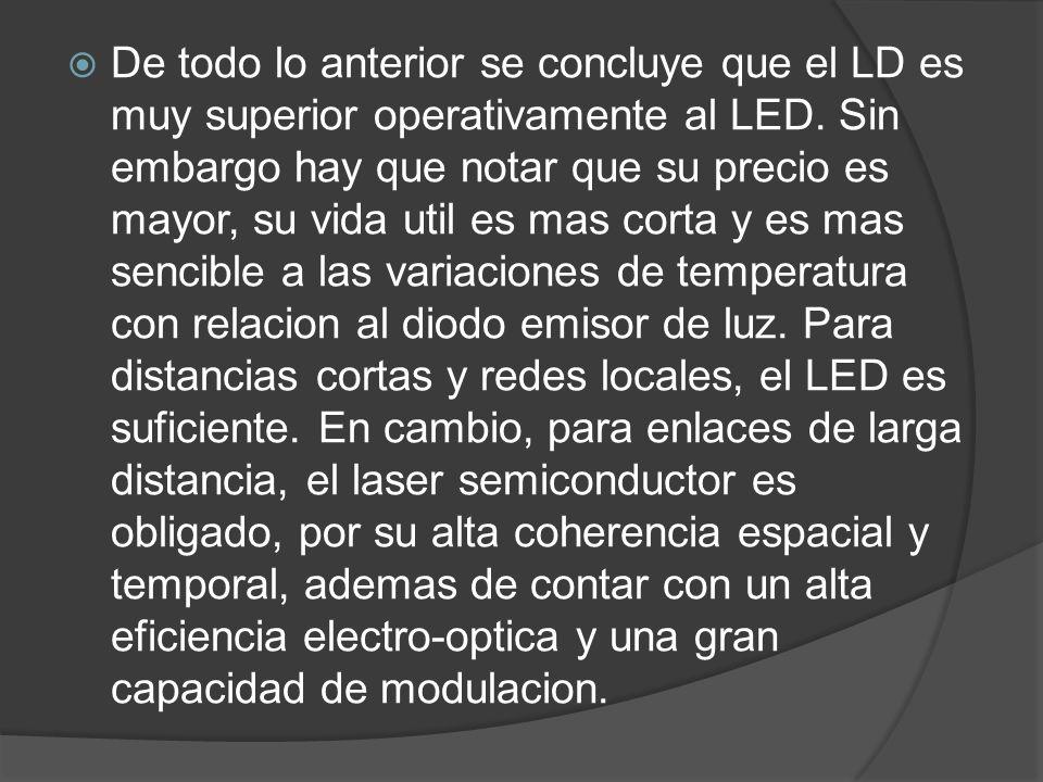 De todo lo anterior se concluye que el LD es muy superior operativamente al LED.