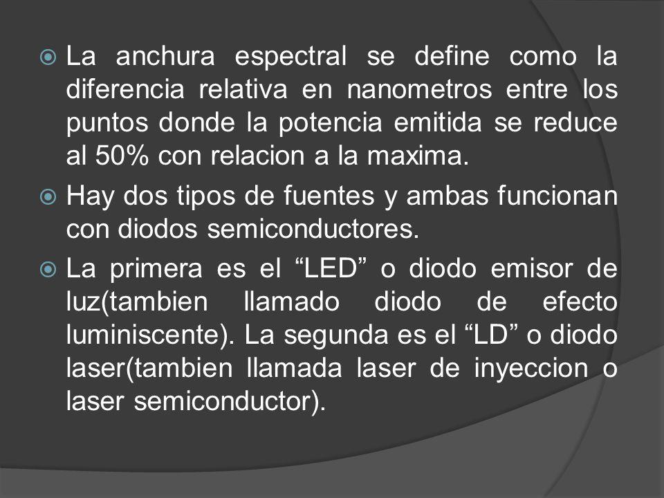 La anchura espectral se define como la diferencia relativa en nanometros entre los puntos donde la potencia emitida se reduce al 50% con relacion a la maxima.