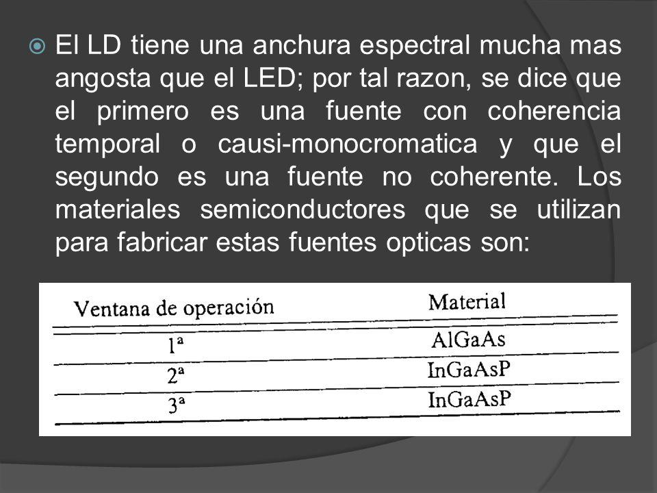 El LD tiene una anchura espectral mucha mas angosta que el LED; por tal razon, se dice que el primero es una fuente con coherencia temporal o causi-monocromatica y que el segundo es una fuente no coherente.