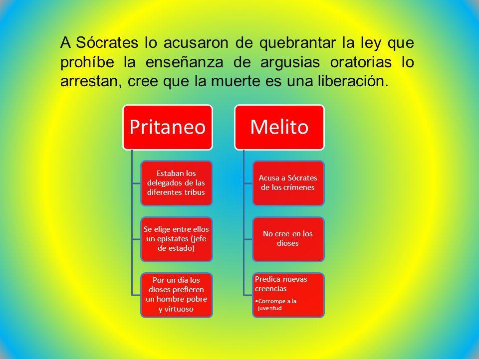 A Sócrates lo acusaron de quebrantar la ley que prohíbe la enseñanza de argusias oratorias lo arrestan, cree que la muerte es una liberación.