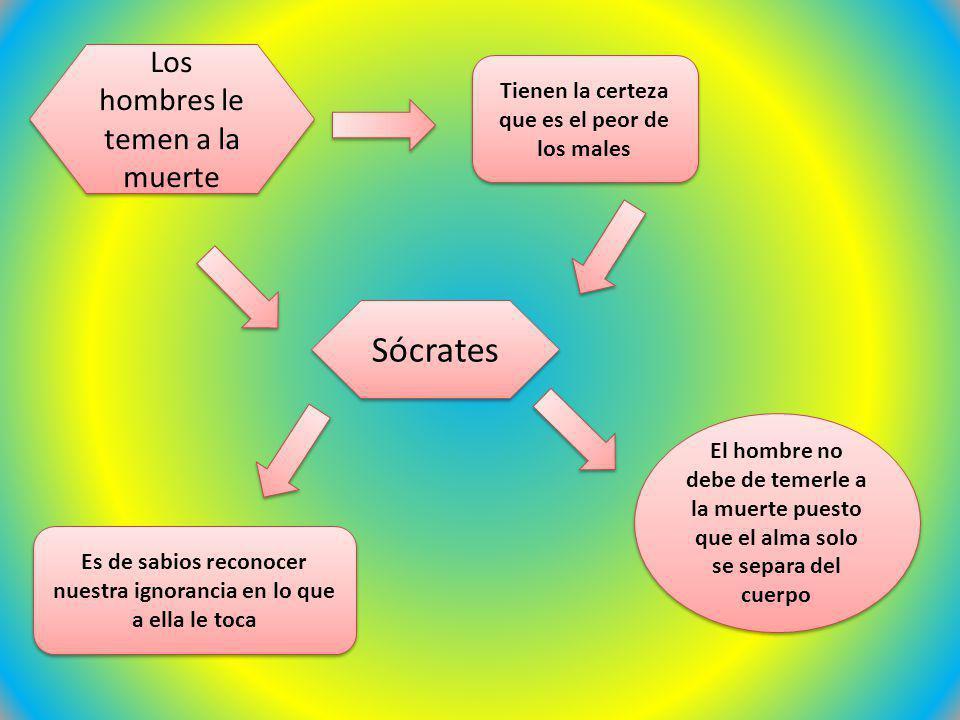 Sócrates Los hombres le temen a la muerte