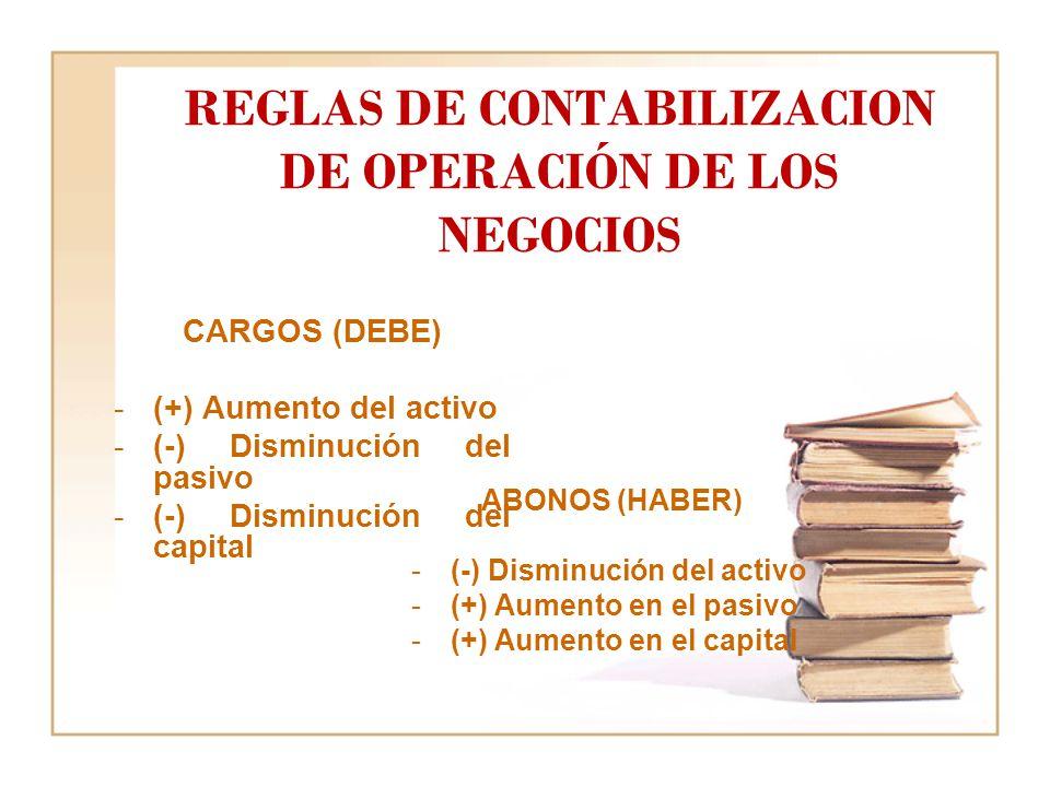 REGLAS DE CONTABILIZACION DE OPERACIÓN DE LOS NEGOCIOS