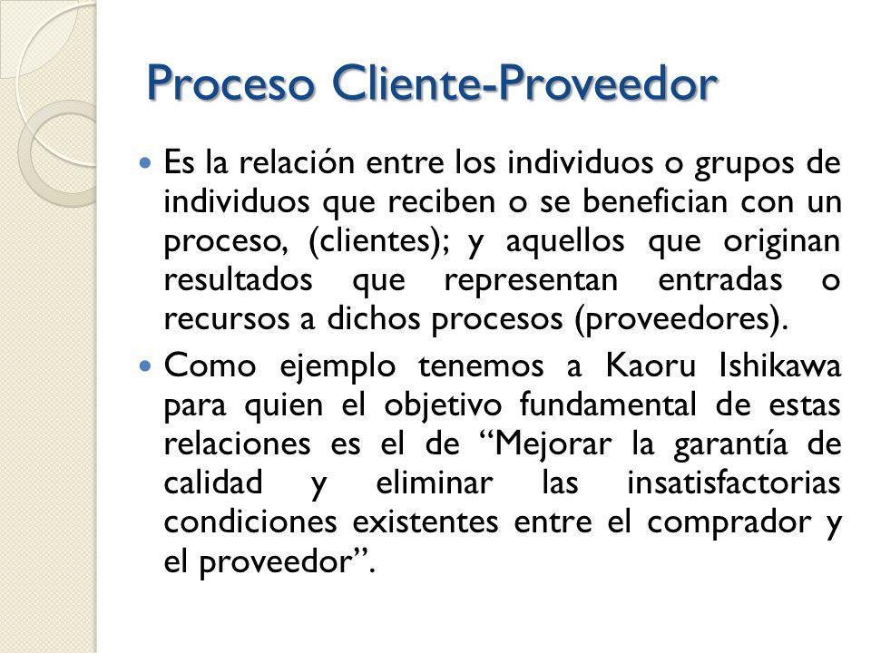 Proceso Cliente-Proveedor