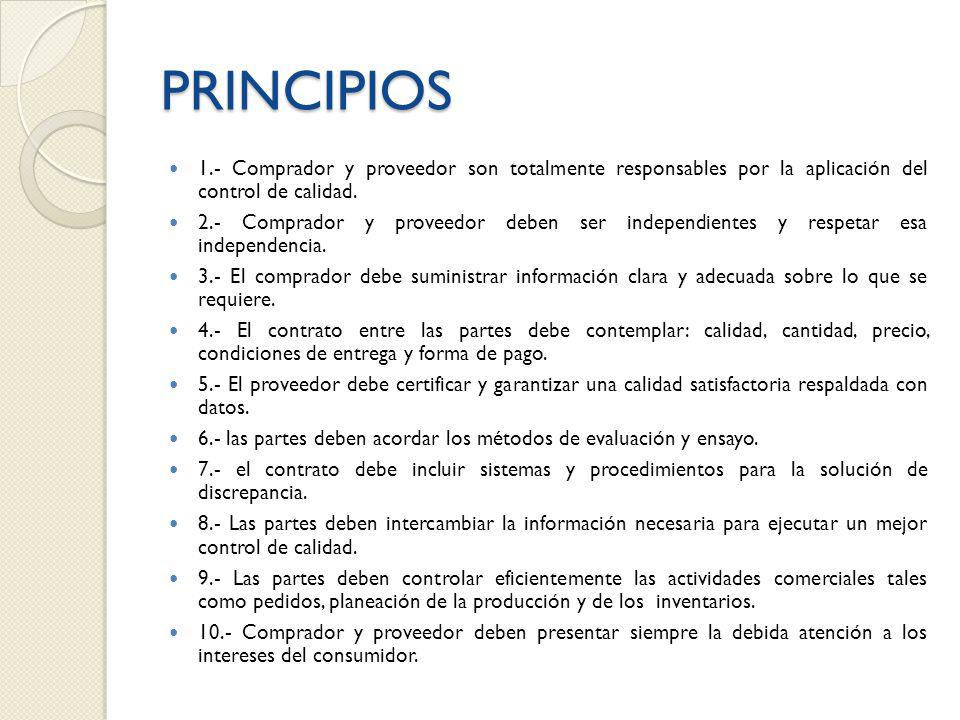 PRINCIPIOS 1.- Comprador y proveedor son totalmente responsables por la aplicación del control de calidad.