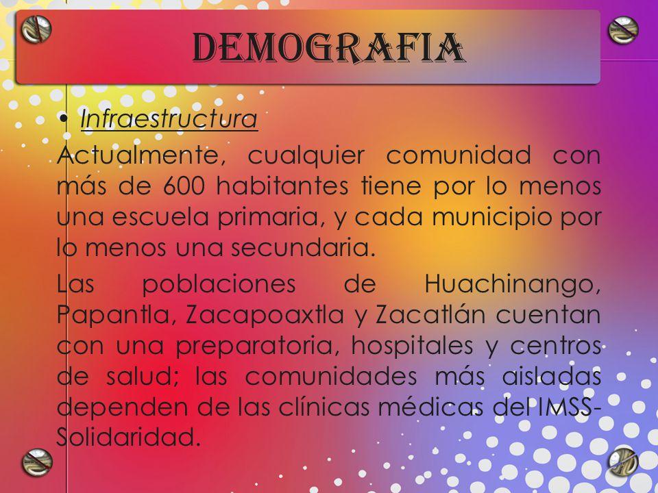 DEMOGRAFIA Infraestructura