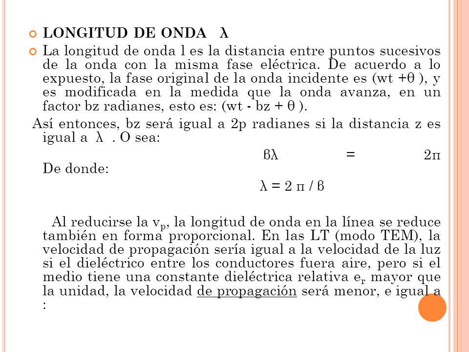LONGITUD DE ONDA λ