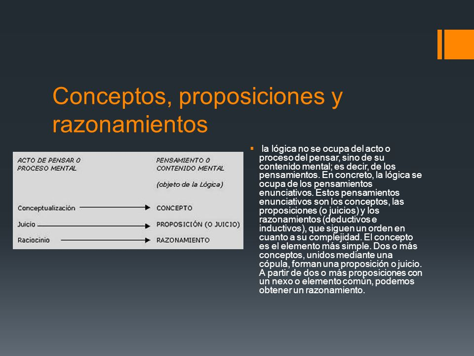 Conceptos, proposiciones y razonamientos