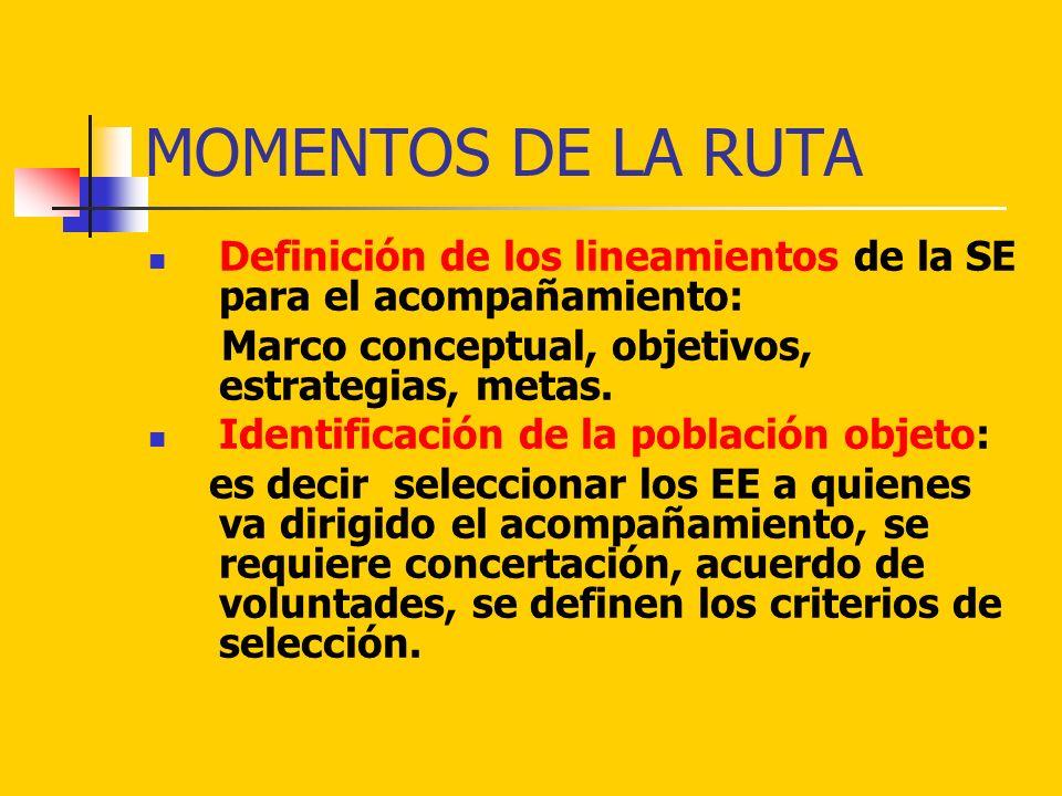 MOMENTOS DE LA RUTA Definición de los lineamientos de la SE para el acompañamiento: Marco conceptual, objetivos, estrategias, metas.