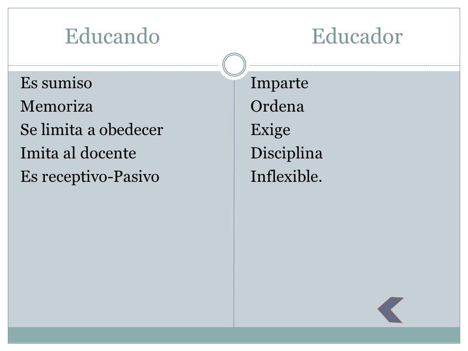 Educando Educador Es sumiso Memoriza Se limita a obedecer Imita al docente Es receptivo-Pasivo